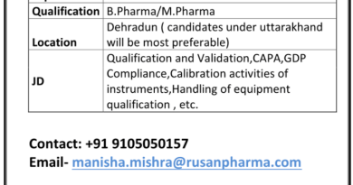 Rusan Pharma Limited Urgently Opening for Quality Assurance Apply Now