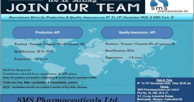 SMS Pharmaceuticals Ltd WalkIn Drive for Production QA on 9th to 13th Nov 2020