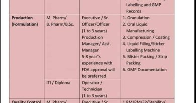 Drogen Pharma Limited Urgently Opening for Production QA QC Store Department Apply Now