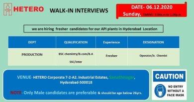 HETERO LABS LTD WalkIn Interviews for BSc SSC Inter Freshers on 6th Dec 2020