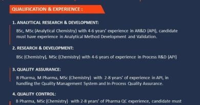 Piramal Pharma Solutions WalkIn Drive for R and D AR and D QA QC Departments on 13th Dec 2020