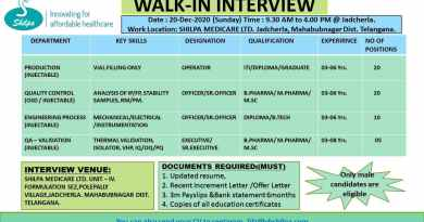 Shilpa Medicare Walk In 20th Dec 2020 for 55 Openings BPharm MPharm MSc Diploma Graduates