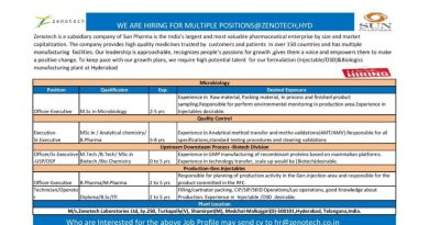 Zenotech Sun Pharma Company Urgently Opening for Production QC Microbiology Upstream Downstream Process Apply Now
