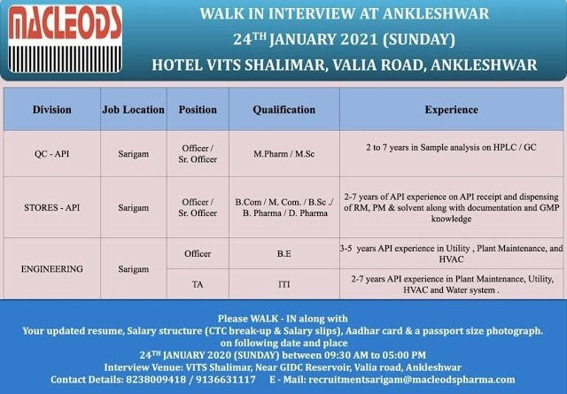 MACLEODS PHARMA LTD WalkIn Interviews for Quality Control Stores Engineering Departments on 24th Jan 2021