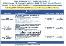 MANKIND pharma Ltd WalkIn drive for Production QC QA on 31th jan 2020