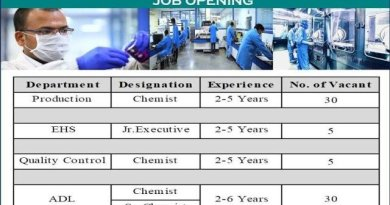 Shilpa Medicare Limited Urgent Requirement for Production EHS Quality Control ADL Departments
