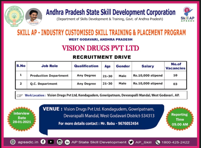 Vision Drugs Walk In 28th Jan 2021 for Production QC Freshers