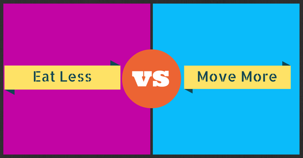 Eat less vs Move more 600 x 300 pix