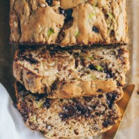 Chocolate Chip Walnut Zucchini Bread