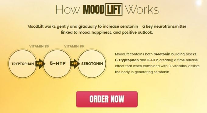 MoodLift+ Advanced Mood Stabilizer