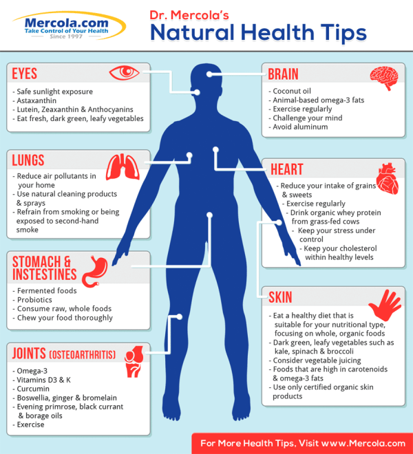 Simple Natural Health Tips Infographic - HealthPositiveInfo