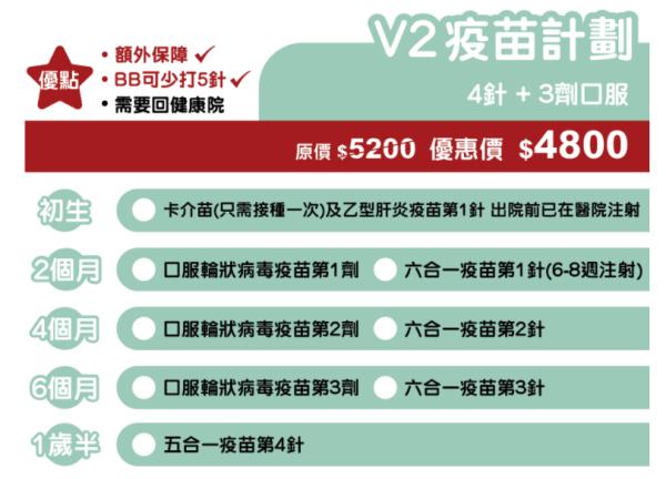 Healthppy- v2 plan detail