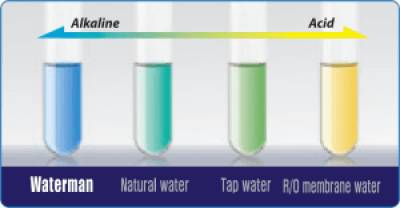 waterman-alkaline-water