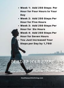 steps per hour