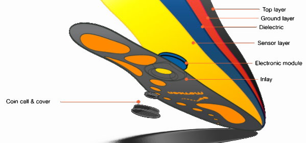 Sole Patch: Smart Insoles Monitor Your Feet