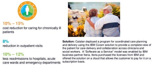 IBM Watson Health Catalan