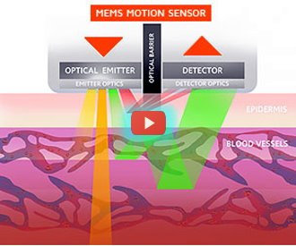 Blood Flow Sensors in Wearables for Health Tracking [video]