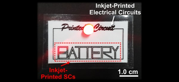 Supercapacitors Printed by Inkjet