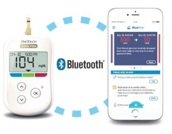 FDA Clears Blood Glucose Management App