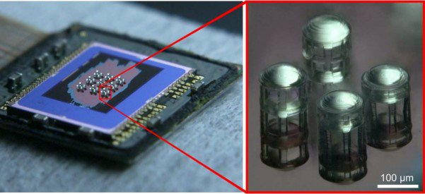 tiny cameras on chip