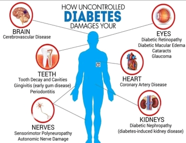 5 Tips To Control Sugar Levels For Diabetics 3