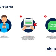 Shout text service how it works graphics