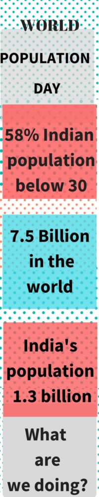 World Population day:Scary facts