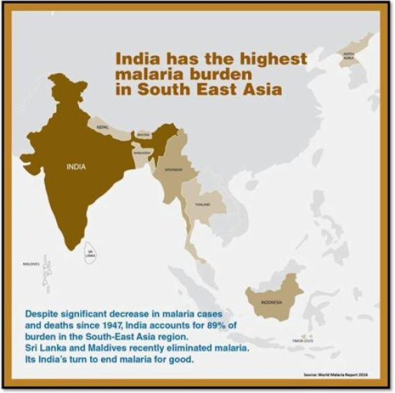 India and Malaria:We need to break the relationship now