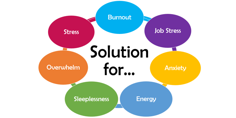 Solutions for burnout, job stress, sleepiness, stress, and anxiety
