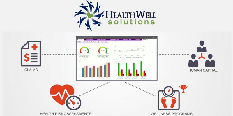 Population Health Management Analytics Platform