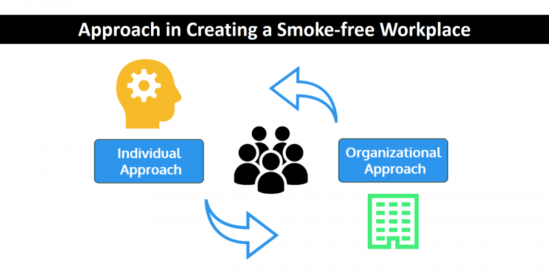 Smoke-free Workplace 800x400