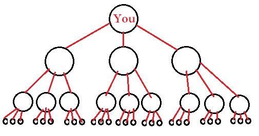wealth-generators-pyramid