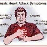 One Month before a Heart Attack, Your Body Will Warn You. Here Are 6 Symptoms