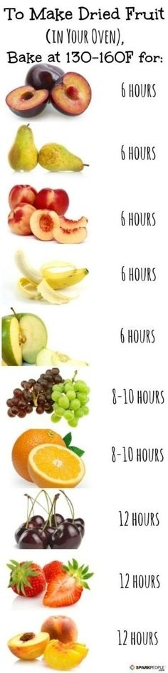 the-14-fruit-hacks-that-will-simplify-your-life-41