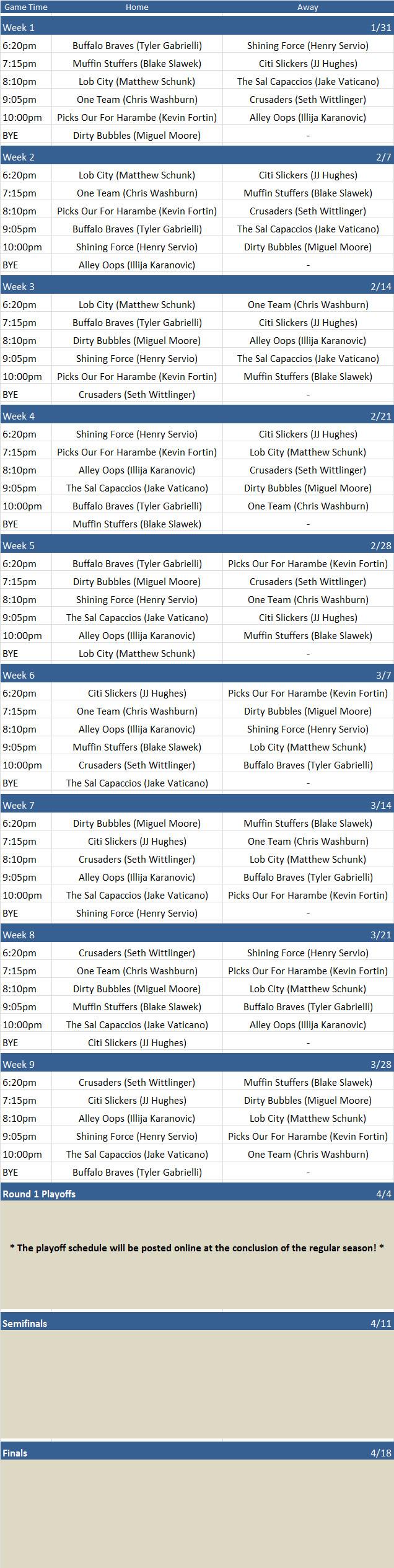 NBCC C 8 Schedule