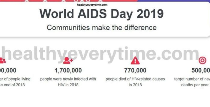 World AIDS Day 2019 In Nigeria
