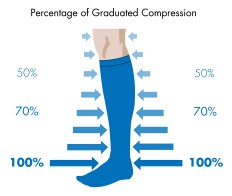 2_-_Compression_Sock_illustration