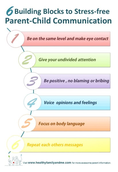 Parent child communication tips