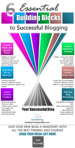 Need great tips and advice to start your own successful blog? Then this is just the post for your. 6 building blocks, 5 must-do to affiliate marketing, best freebies and courses from brilliant bloggers. Grab your resources now! #bloggingtips #bestblogger #newblogger #blogginginfographic #freeprintables #blogsuccess