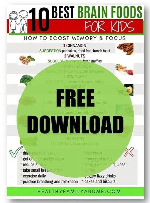 brain food for kids printable
