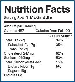 Mcgriddle nutrition information