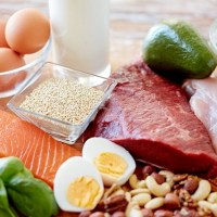 How Much Protein Should I Consume?