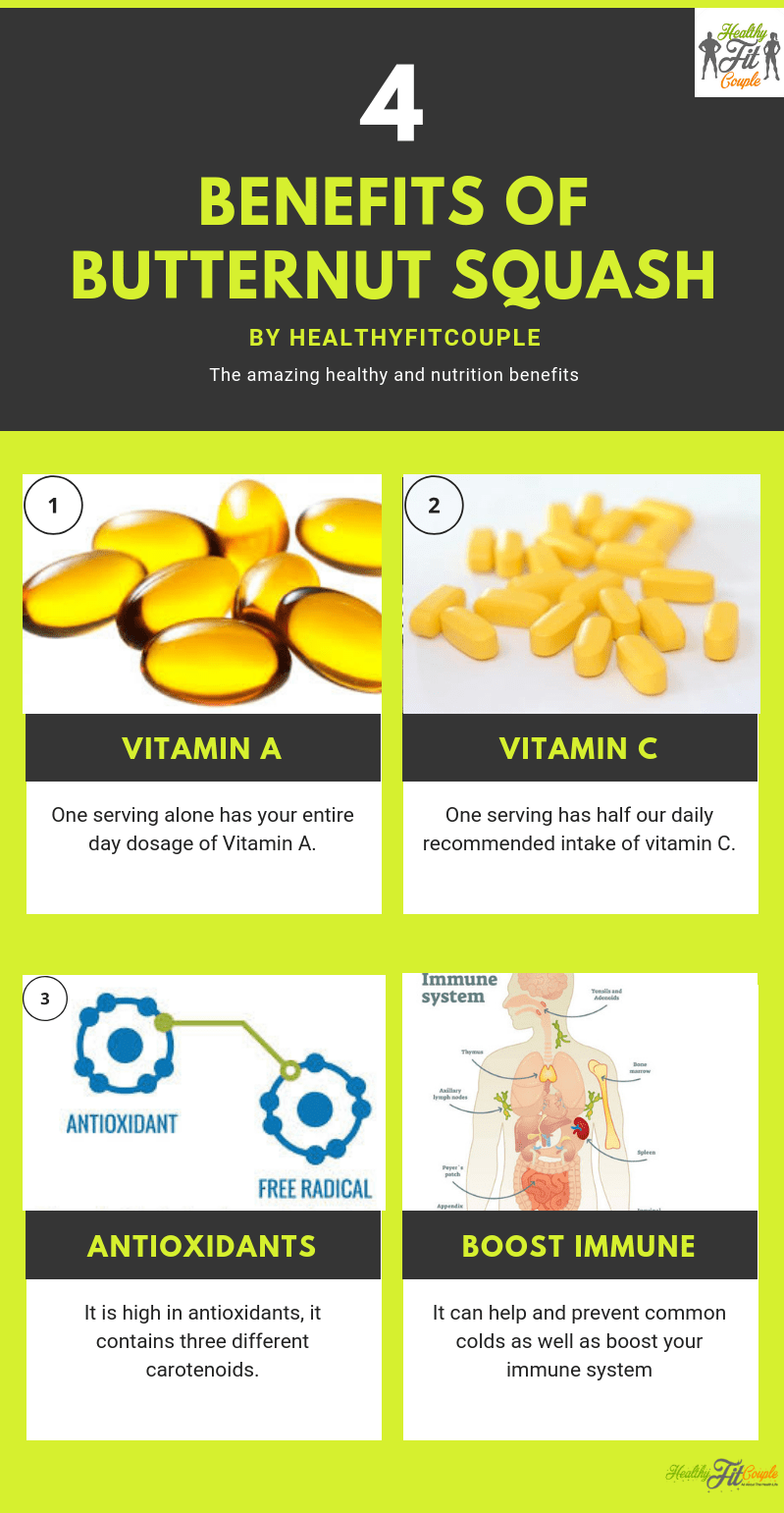 Benefits of Squash infographic