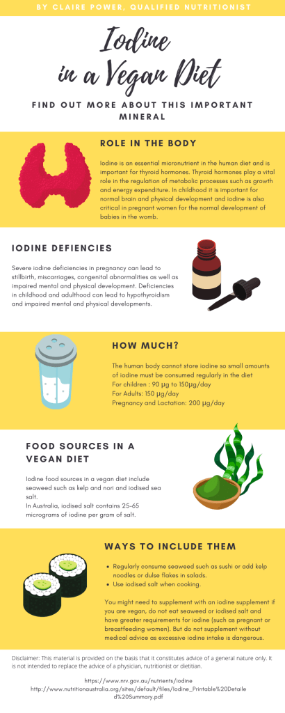 spotlight on iodine in a vegan diet.
