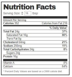 Nutrition Facts For Evaporated Milk