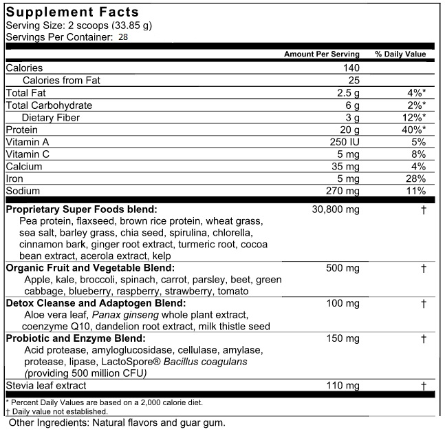12-3-15 Supplement Facts