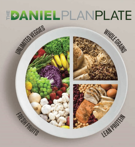 What Can You Eat On The Daniel Fast