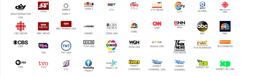 set tv review: set tv channels