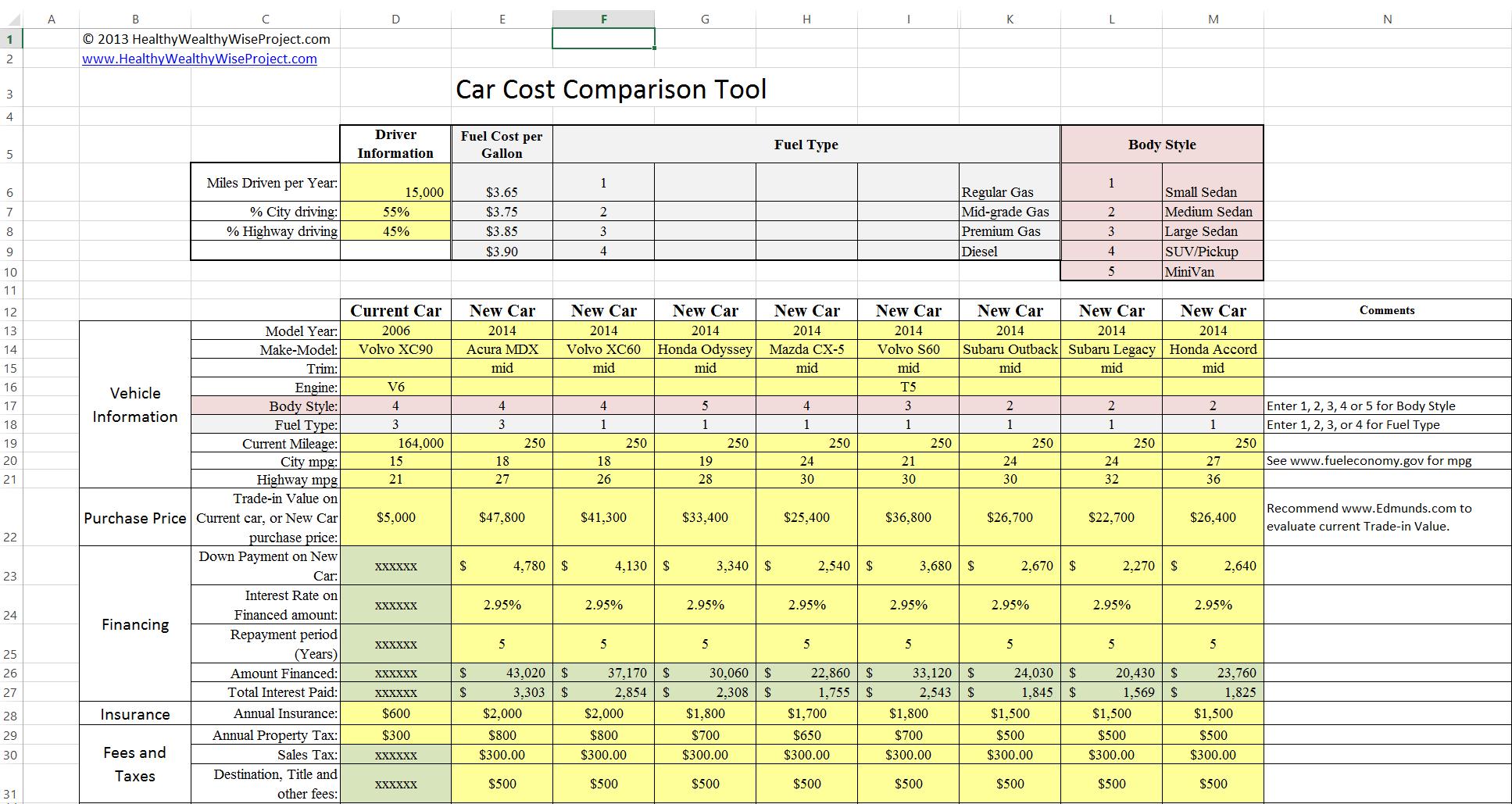 Farm Expense Worksheet