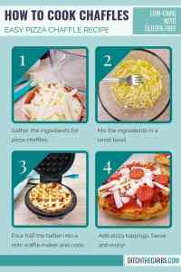 low-carb pizza chaffle step by step guide